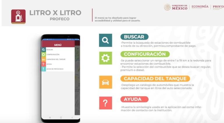 Profeco lanza App 'Litro x Litro' para evitar aumento de gasolina