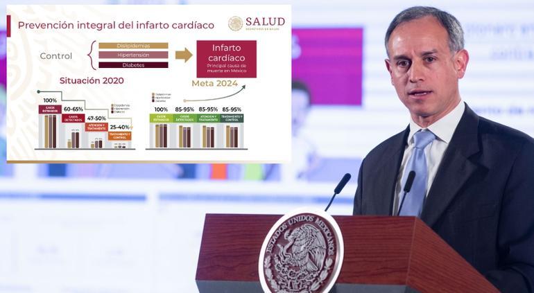 Imss Issste preparan más de 2700 camas ante posible llegada de coronavirus