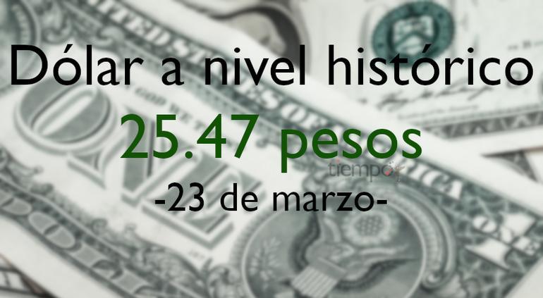Cierra Dólar A 25 47 En Bancos