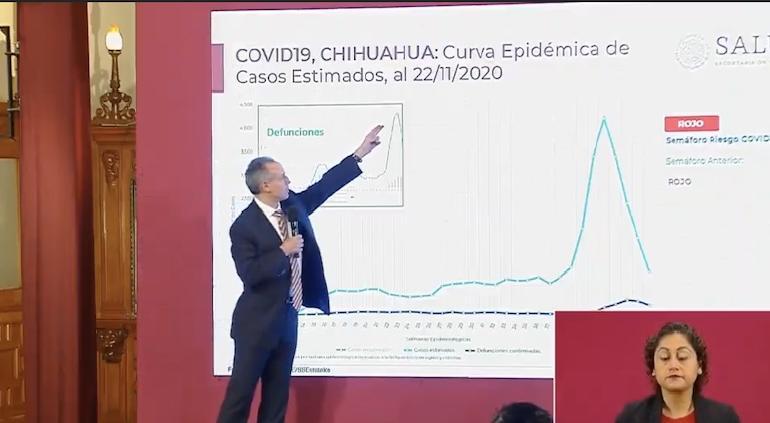 Coronavirus México. Sube a 104 mil 242 la cifra de defunciones